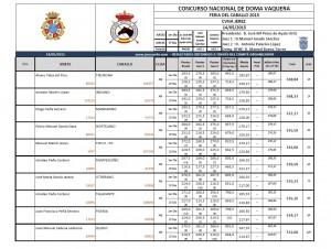 Resultados-finales-Jerez